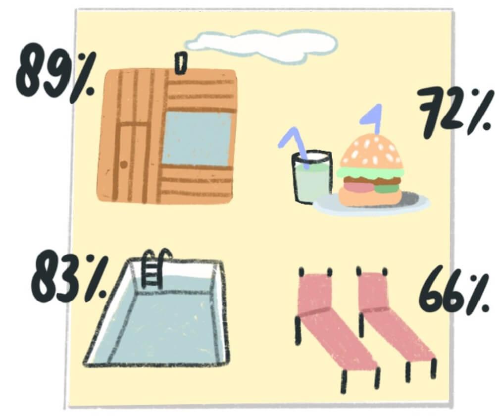 Sauna enquête magazine 9 Blootgewoon!